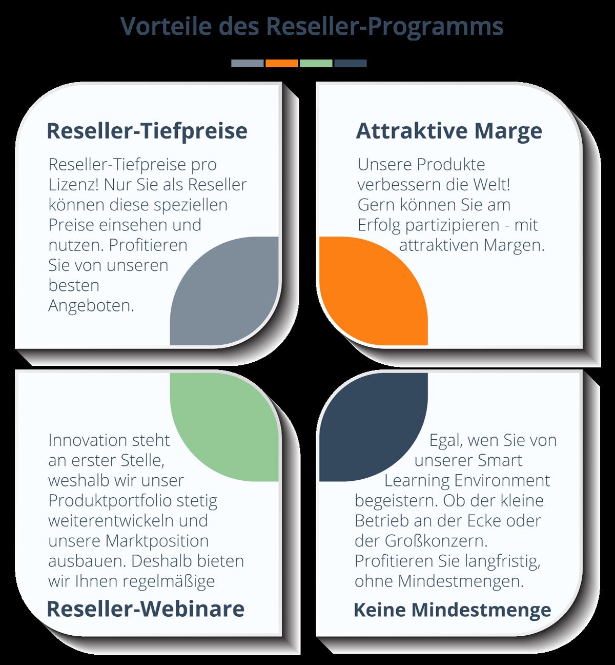 Vorteile des Reseller-Programms